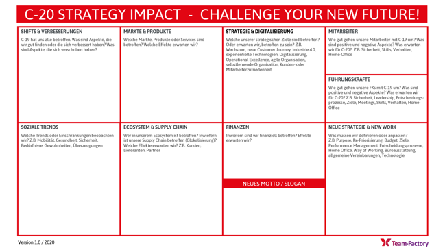 Team-Factory C-20-Strategy-Impact_Template