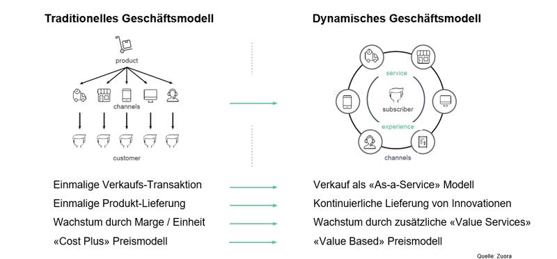 Subscription_Model (2)